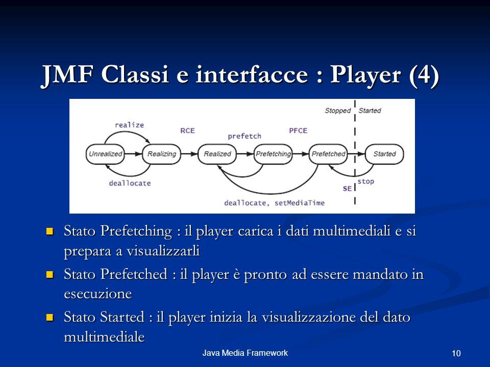 JMF Classi e interfacce : Player (4)