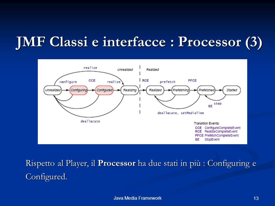 JMF Classi e interfacce : Processor (3)