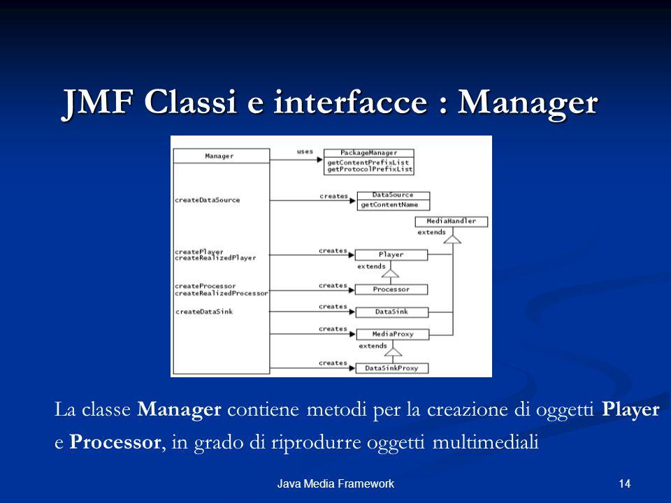 JMF Classi e interfacce : Manager