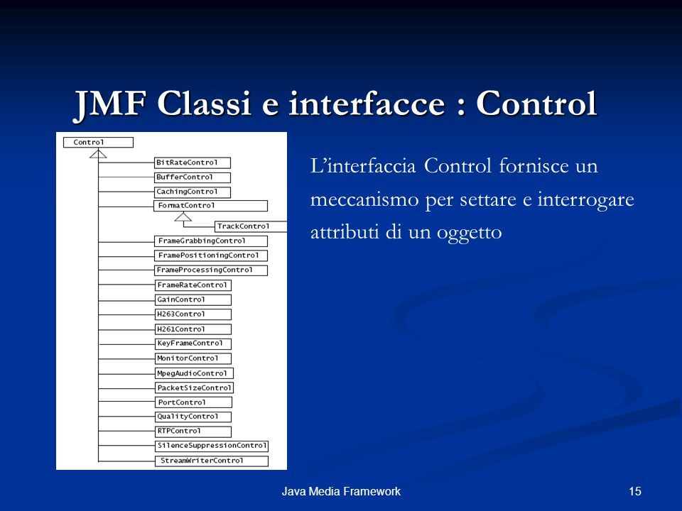 JMF Classi e interfacce : Control