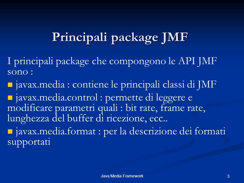 Principali package JMF