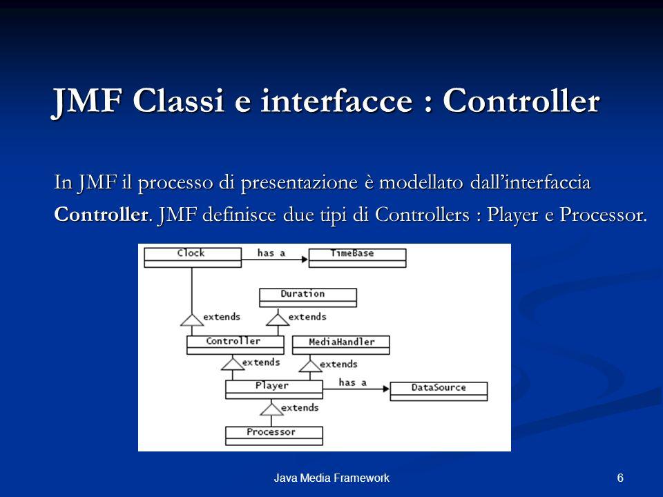 JMF Classi e interfacce : Controller