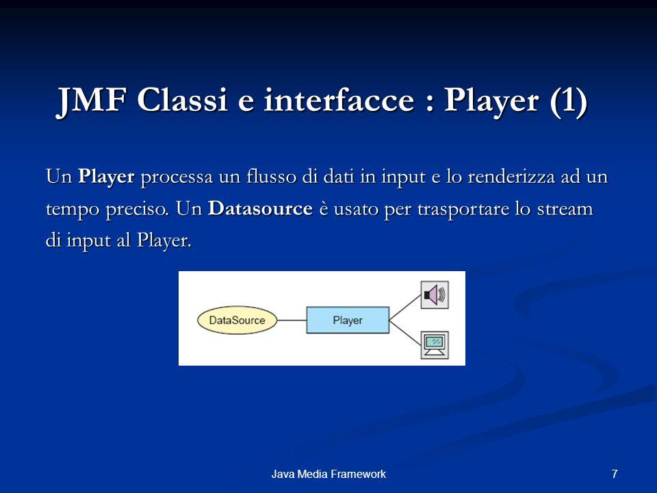 JMF Classi e interfacce : Player (1)