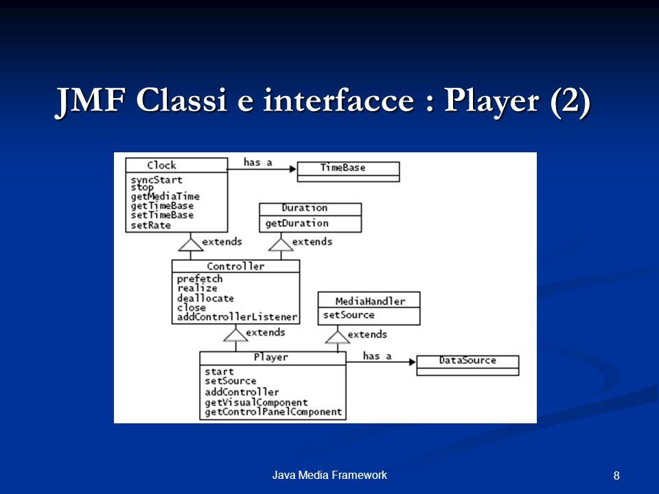 JMF Classi e interfacce : Player (2)