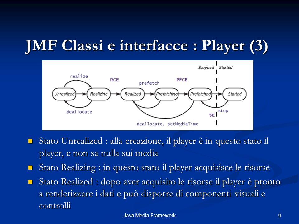 JMF Classi e interfacce : Player (3)