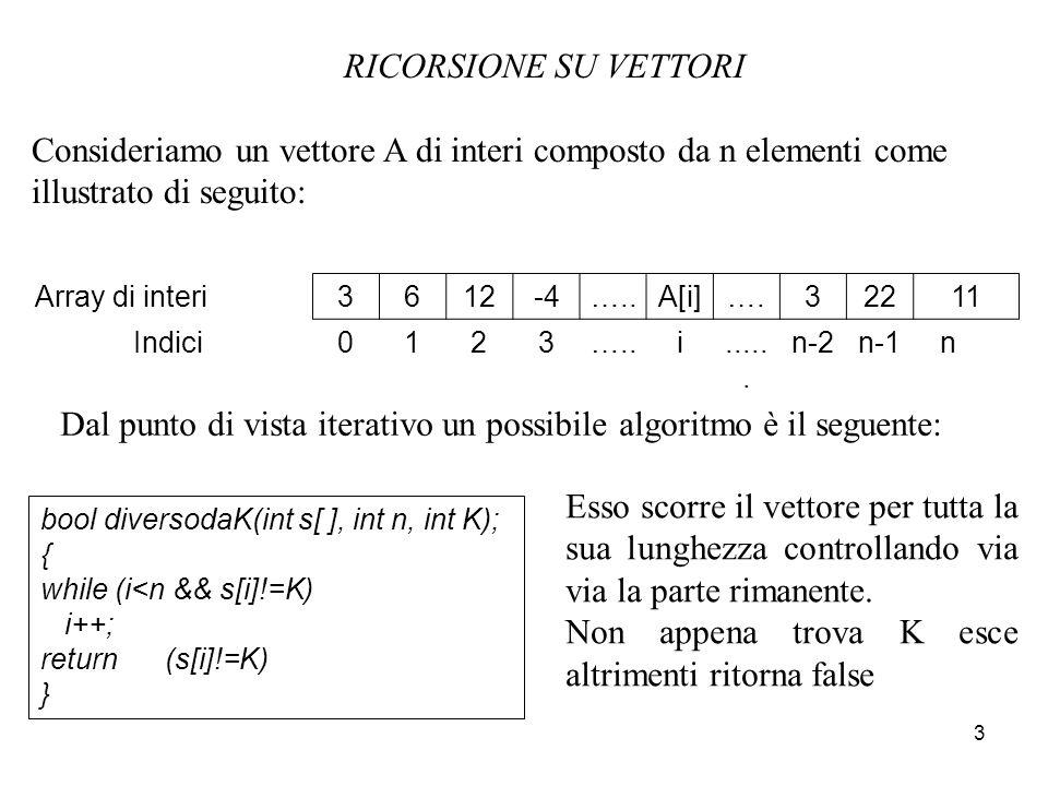 Dal punto di vista iterativo un possibile algoritmo è il seguente: