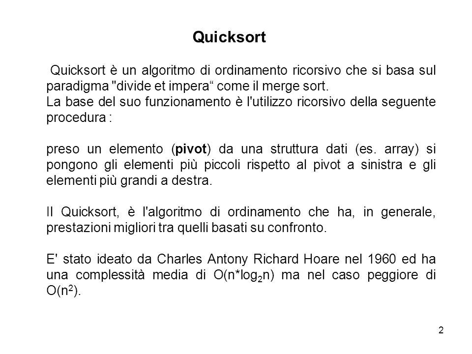 Quicksort Quicksort è un algoritmo di ordinamento ricorsivo che si basa sul paradigma divide et impera come il merge sort.