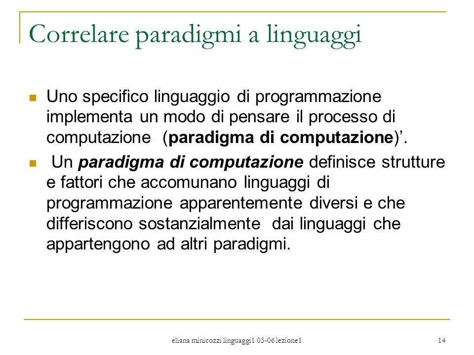 Correlare paradigmi a linguaggi