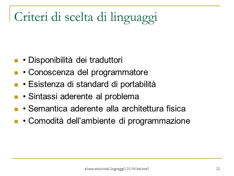 Criteri di scelta di linguaggi
