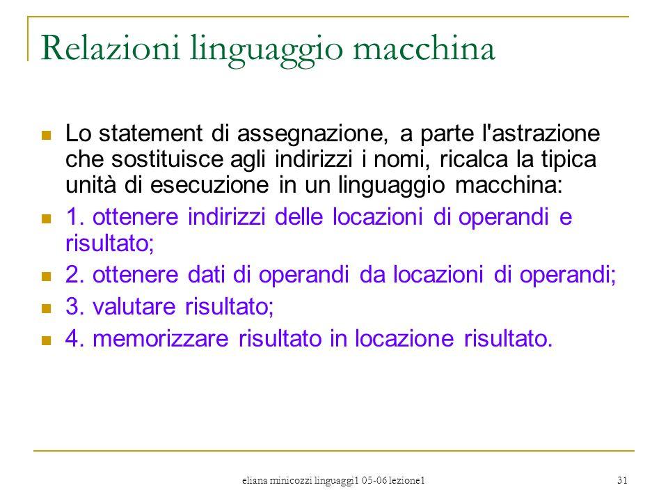 Relazioni linguaggio macchina