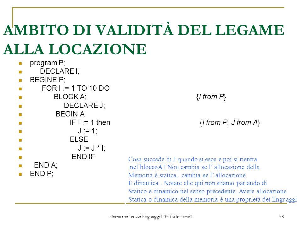 AMBITO DI VALIDITÀ DEL LEGAME ALLA LOCAZIONE
