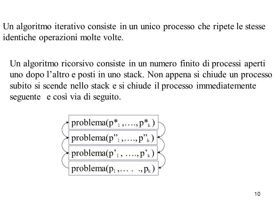 Un algoritmo iterativo consiste in un unico processo che ripete le stesse identiche operazioni molte volte.