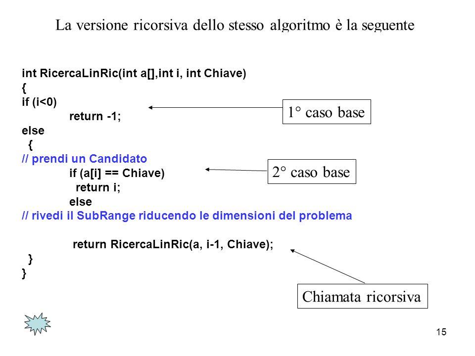 La versione ricorsiva dello stesso algoritmo è la seguente