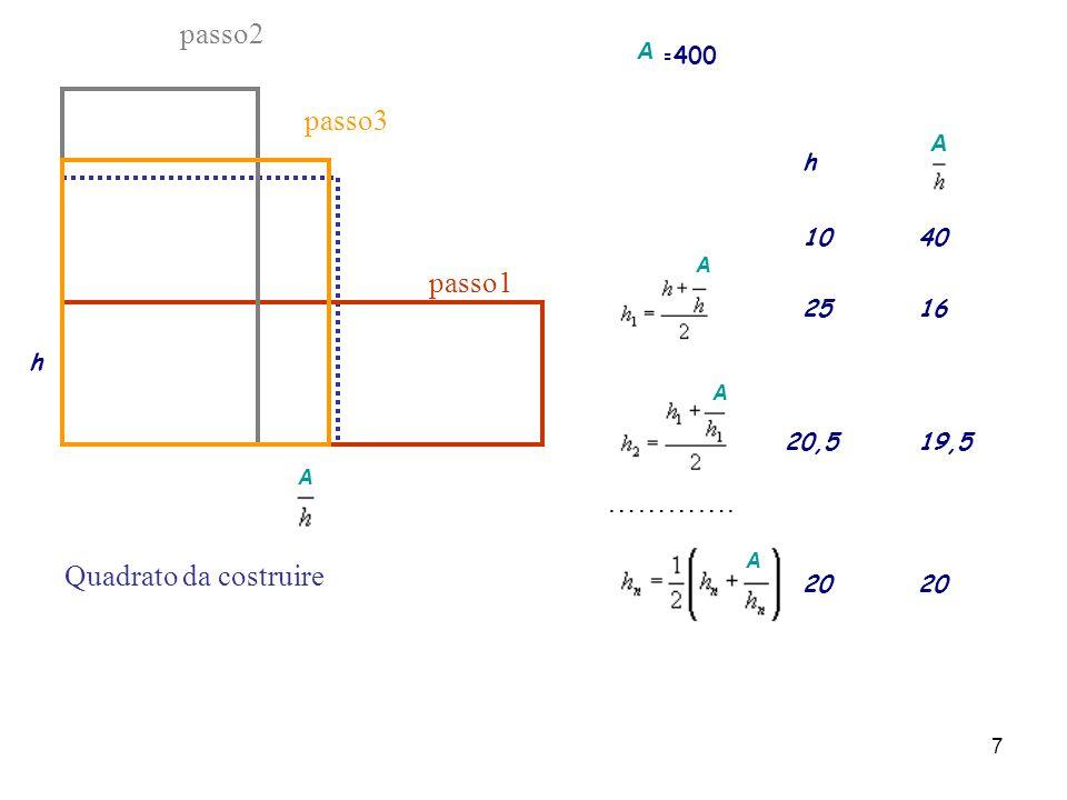passo2 passo3 passo1 …………. Quadrato da costruire 20,5 19,5 l =400 A 20
