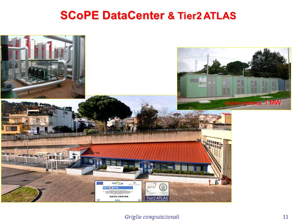 SCoPE DataCenter & Tier2 ATLAS
