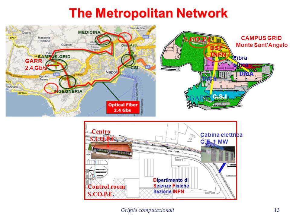 The Metropolitan Network