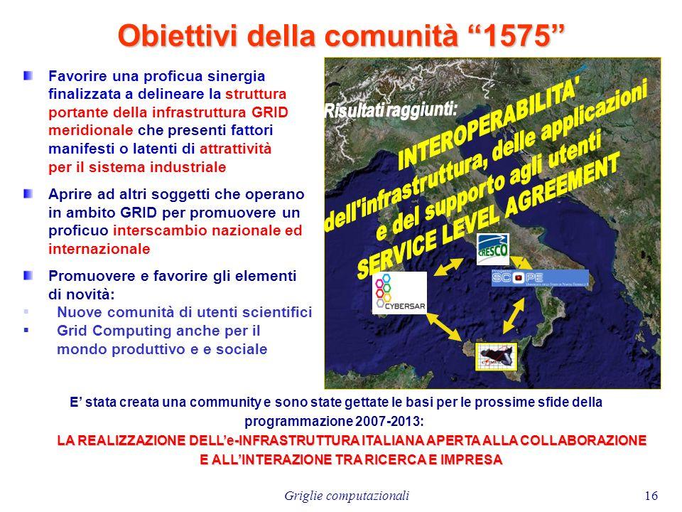 Obiettivi della comunità 1575