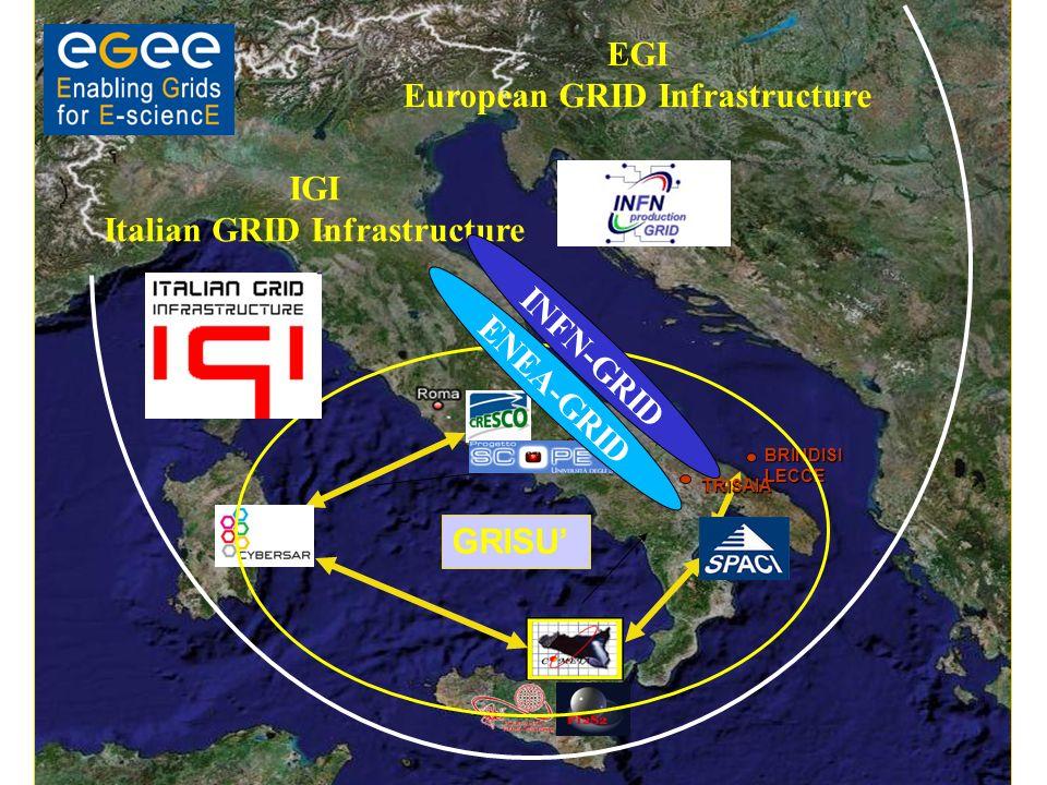 European GRID Infrastructure Italian GRID Infrastructure