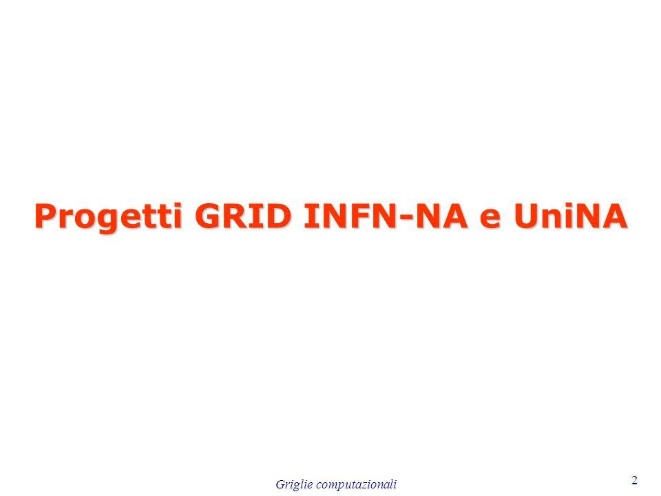 Progetti GRID INFN-NA e UniNA