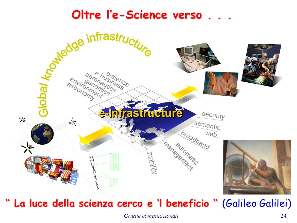 Oltre l'e-Science verso . . .