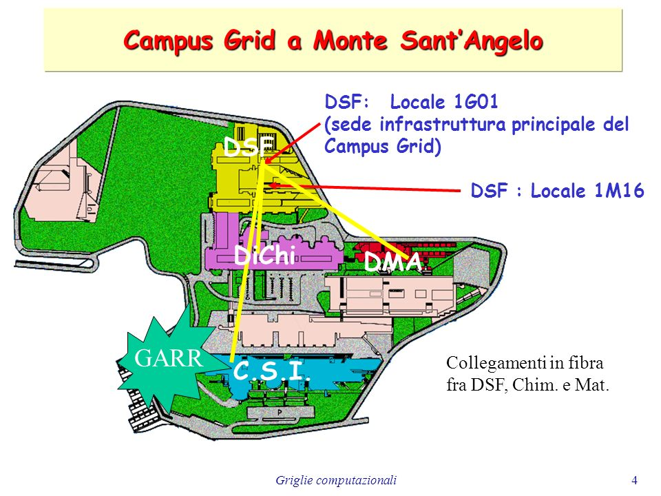 Campus Grid a Monte Sant'Angelo
