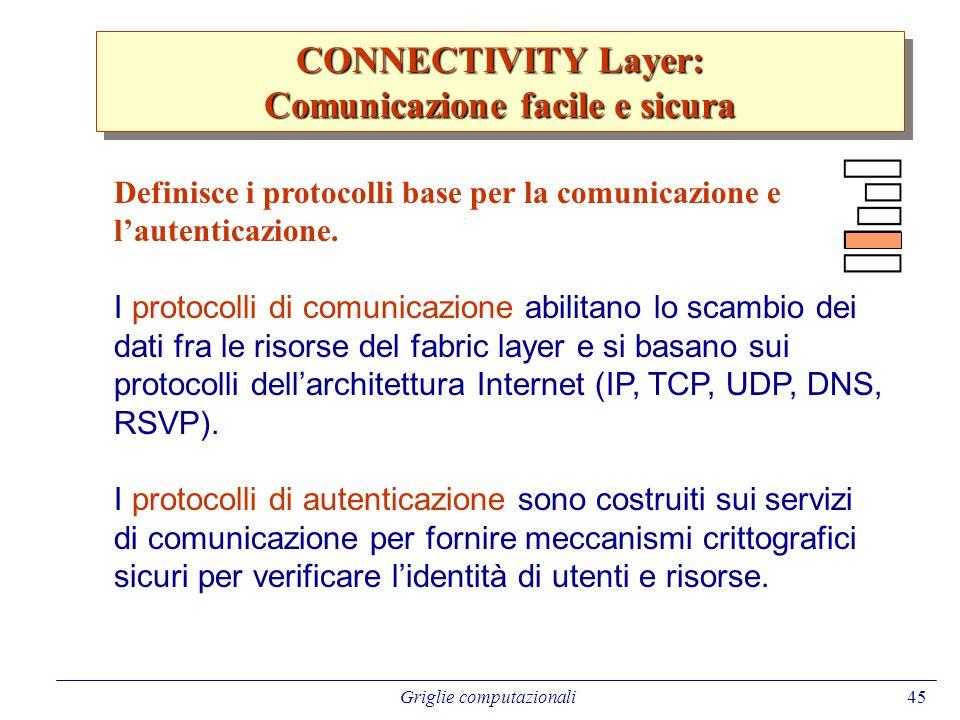 Comunicazione facile e sicura