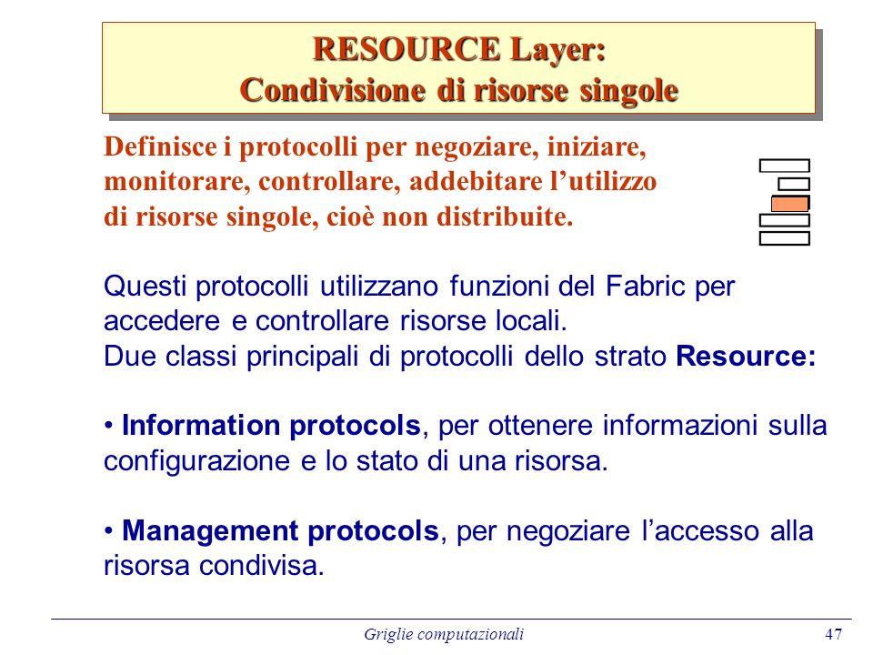 Condivisione di risorse singole