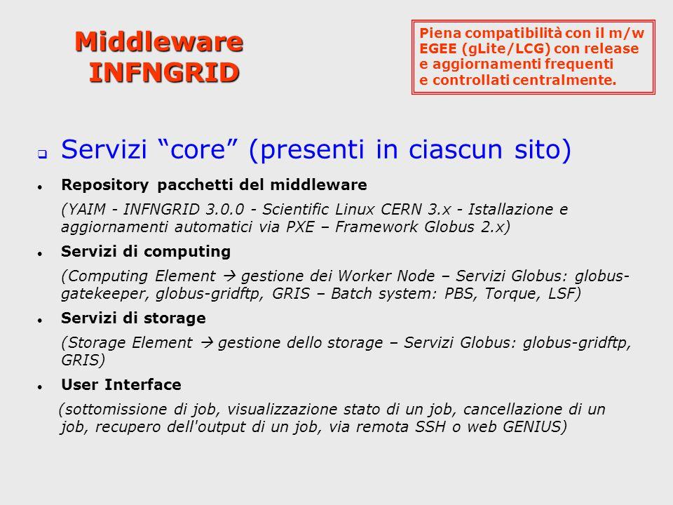 Servizi core (presenti in ciascun sito)