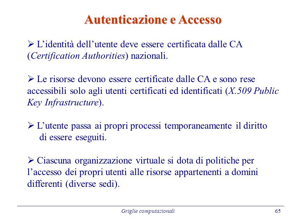 Autenticazione e Accesso