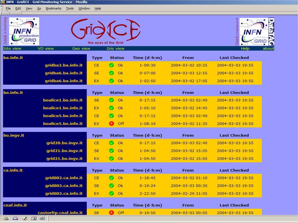 Griglie computazionali - a.a. 2009-10