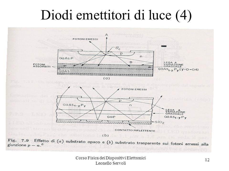 Diodi emettitori di luce (4)