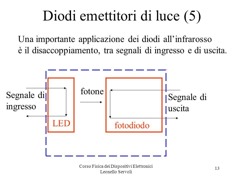 Diodi emettitori di luce (5)