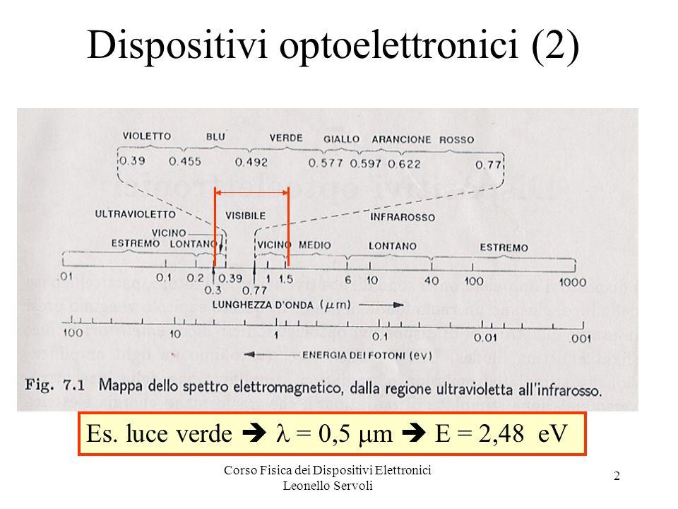Dispositivi optoelettronici (2)