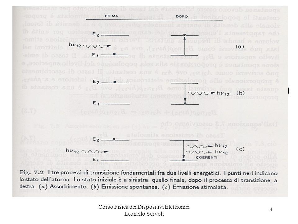 Dispositivi optoelettronici (4)