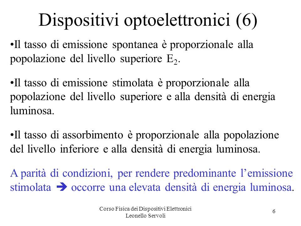 Dispositivi optoelettronici (6)