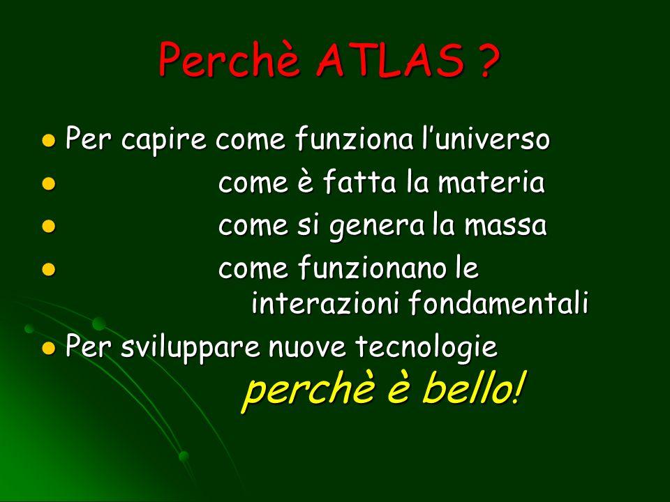 Perchè ATLAS Per capire come funziona l'universo