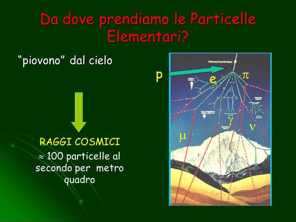Da dove prendiamo le Particelle Elementari