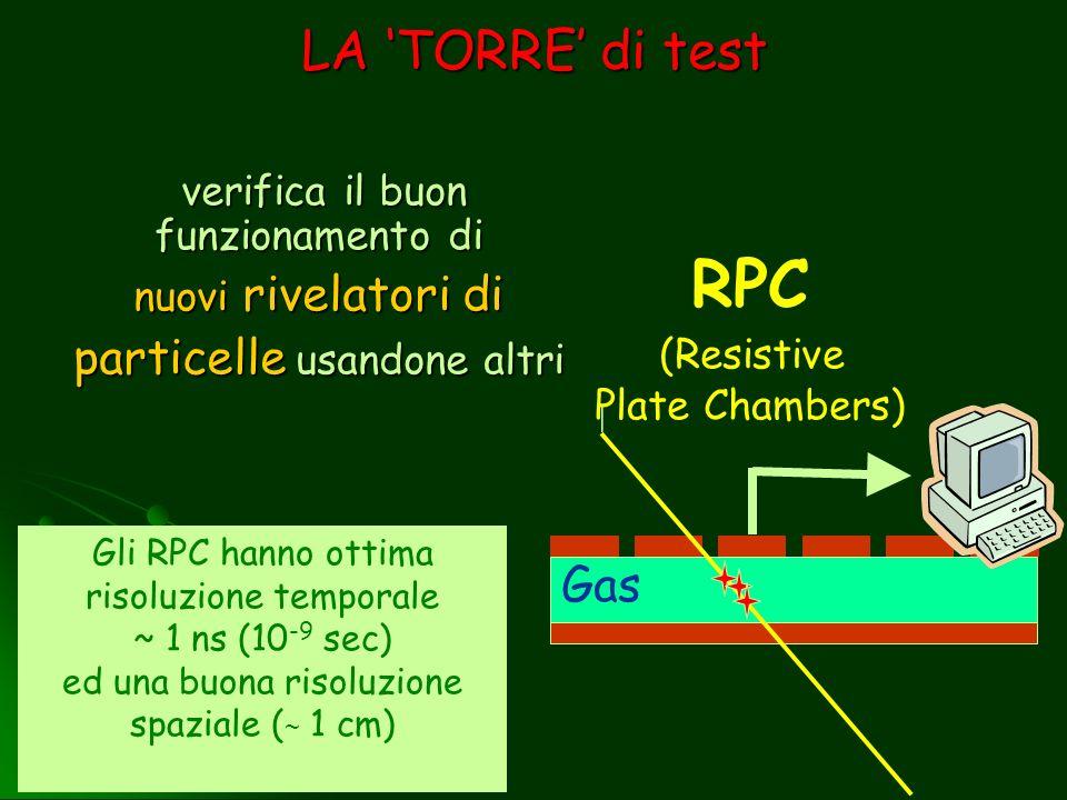 RPC LA 'TORRE' di test particelle usandone altri (Resistive Gas