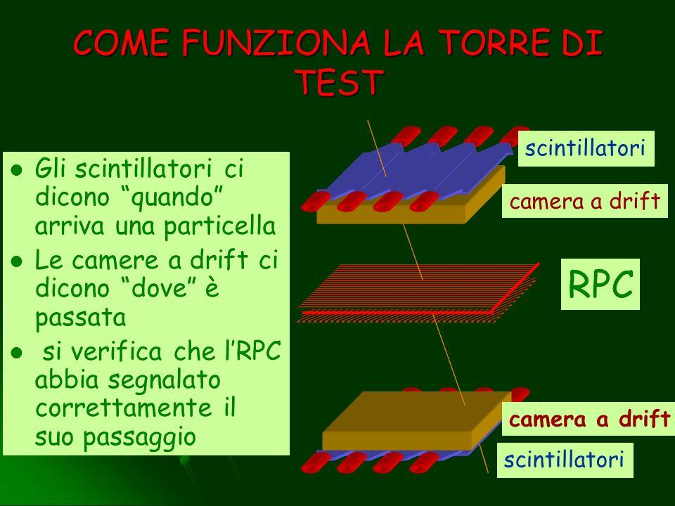 COME FUNZIONA LA TORRE DI TEST