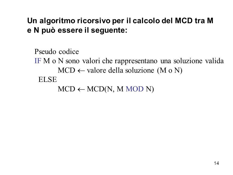 Un algoritmo ricorsivo per il calcolo del MCD tra M e N può essere il seguente:
