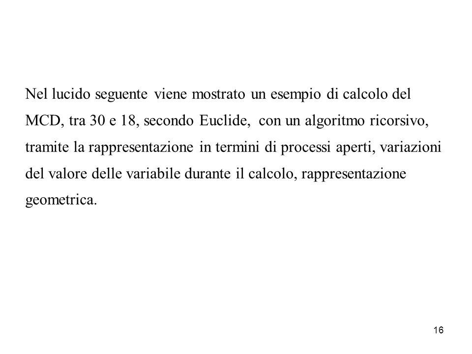 Nel lucido seguente viene mostrato un esempio di calcolo del MCD, tra 30 e 18, secondo Euclide, con un algoritmo ricorsivo, tramite la rappresentazione in termini di processi aperti, variazioni del valore delle variabile durante il calcolo, rappresentazione geometrica.