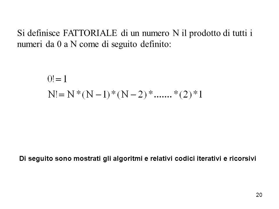Si definisce FATTORIALE di un numero N il prodotto di tutti i numeri da 0 a N come di seguito definito: