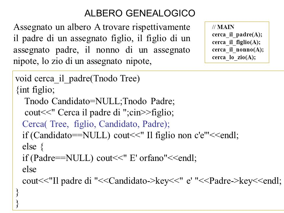 void cerca_il_padre(Tnodo Tree) {int figlio;