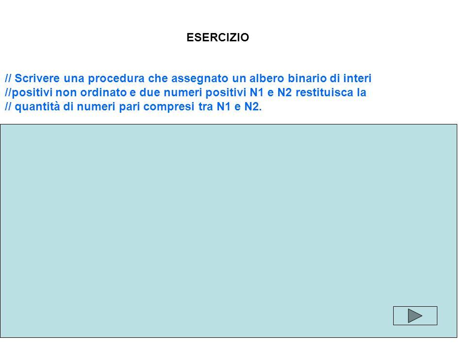 // Scrivere una procedura che assegnato un albero binario di interi