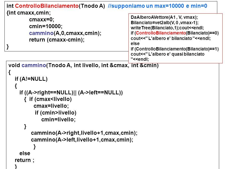 int ControlloBilanciamento(Tnodo A) //supponiamo un max=10000 e min=0