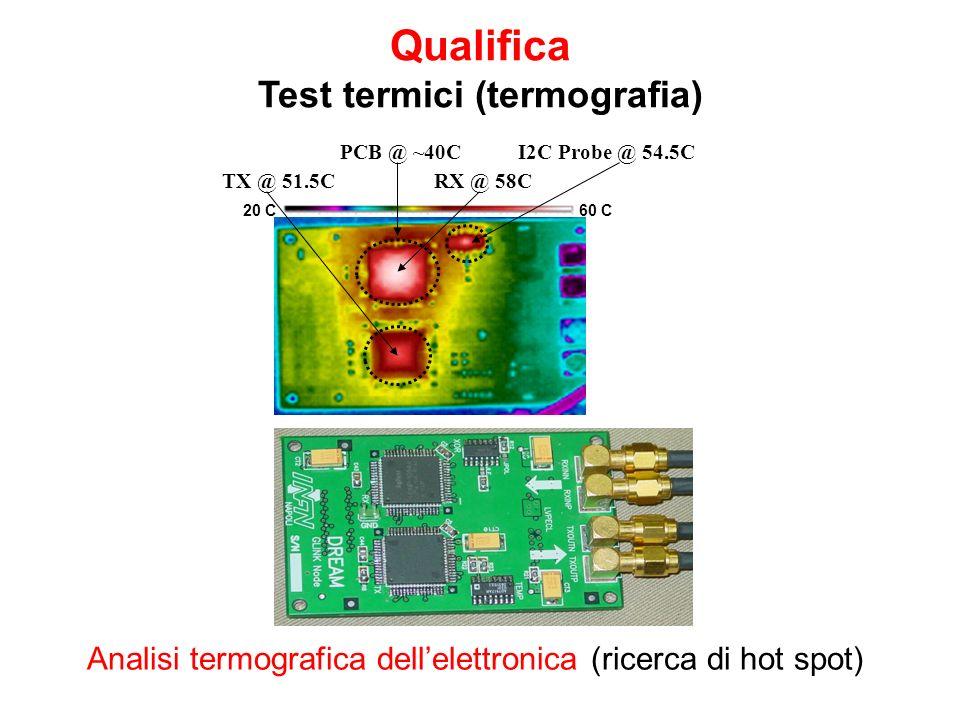 Test termici (termografia)