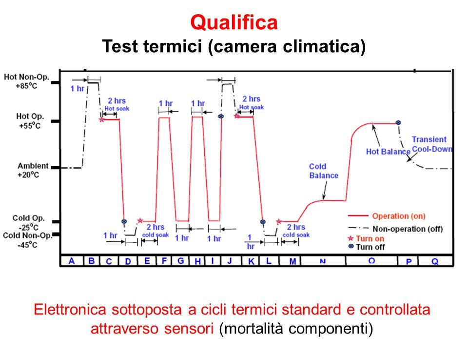 Test termici (camera climatica)