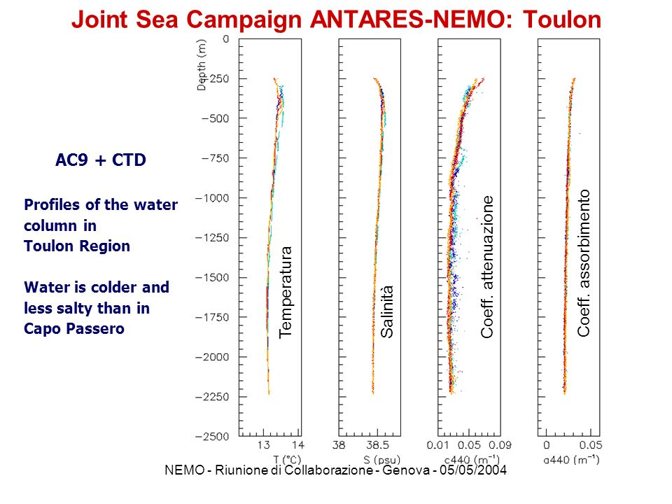 Joint Sea Campaign ANTARES-NEMO: Toulon