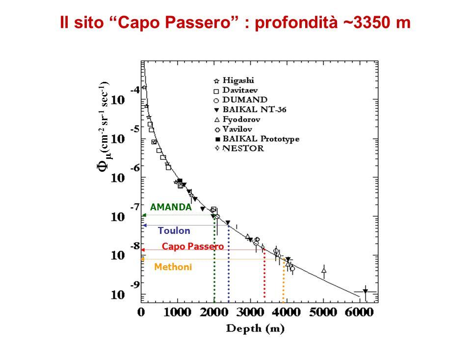 Il sito Capo Passero : profondità ~3350 m