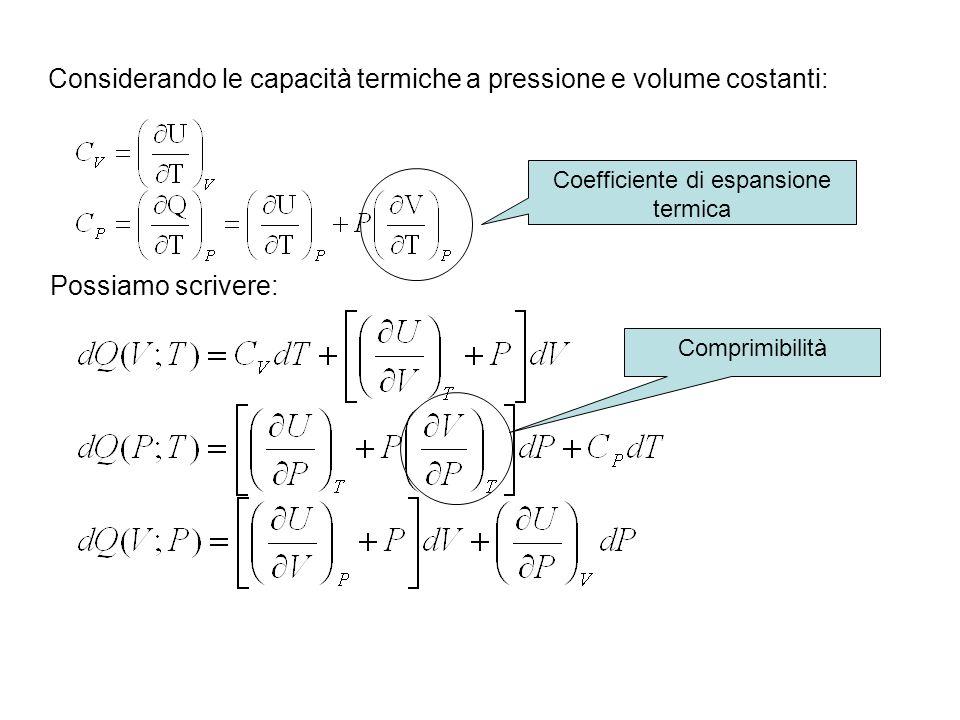Coefficiente di espansione termica